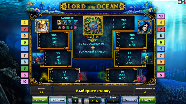 Lord Of The Ocean 2
